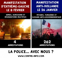 france,liberté,répression,police,justice,résistance