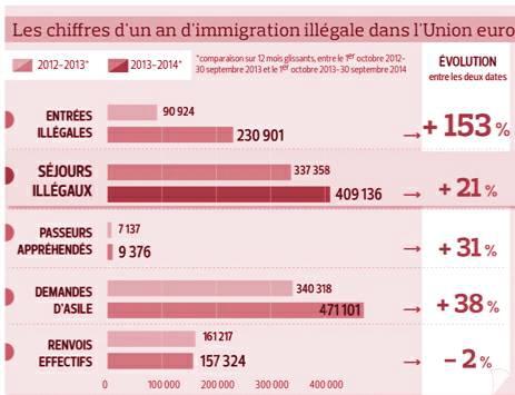 europe,immigration,clandestins,islamisation,identité,résistance