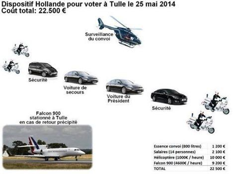 france,élections européennes,françois hollande,