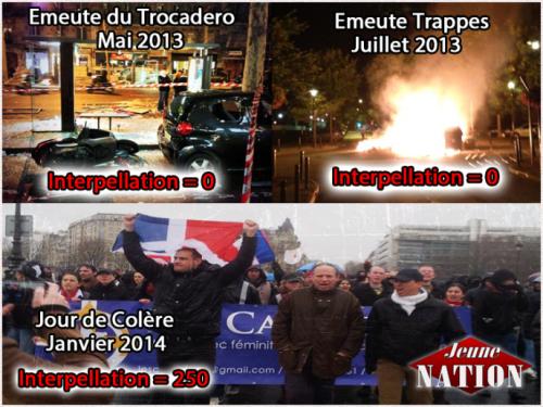 france,liberté,identité,lobbies,crif,résistance